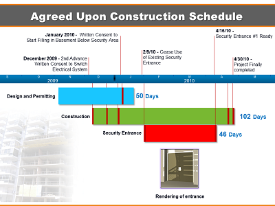 Construction-graphics-powerpoint-2