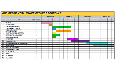 Construction-graphics-timeline