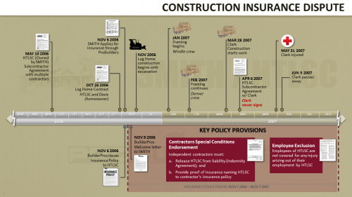 trial-graphics-insurance-2